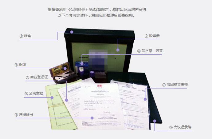 注册香港公司后所得全套文件详解